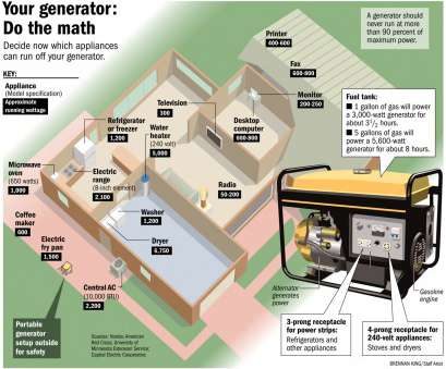 electrical wiring home standby generator generator V generator, Cost breakdown. Installation of a backup Electrical Wiring Home Standby Generator Perfect Generator V Generator, Cost Breakdown. Installation Of A Backup Ideas