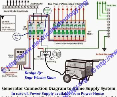 electrical wiring home standby generator How to Connect Portable Generator to Home Supply System (Three Methods) Electrical Wiring Home Standby Generator Nice How To Connect Portable Generator To Home Supply System (Three Methods) Images