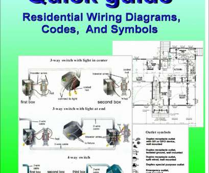 Electrical Wiring Outlet Colors Nice Power Switch Half ... on 3 prong switch diagram, outlet wiring diagram, 3 wire switch wiring diagram, dryer wiring diagram, ground fault circuit breaker wiring diagram, 3 phase 4 wire plug diagram, electrical plug diagram, 3 prong rocker switch wiring, wall socket wiring diagram, 4 prong generator wiring diagram, 3 phase switch wiring diagram, 240 volt 4 wire wiring diagram, cat 3 wiring diagram, primary single phase capacitor wiring diagram, 3-pin flasher relay wiring diagram, electrical socket wiring diagram, 3 prong power diagram, 3 wire range outlet diagram, light switch wiring diagram, electric oven wiring diagram,