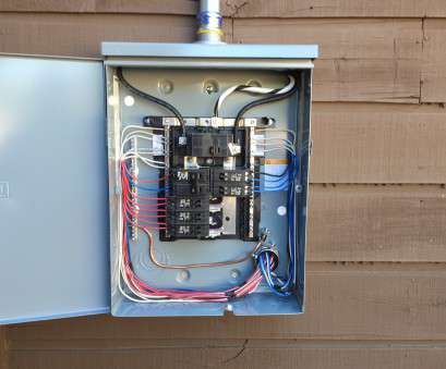 electrical wiring panel installation perfect electrical panel upgrades,  important, safety solutions