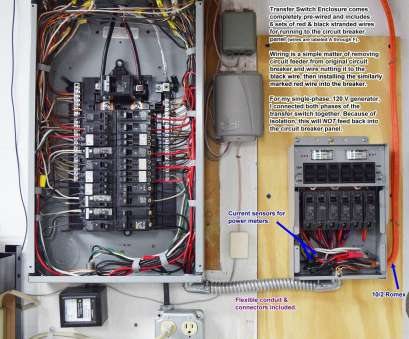 Electrical Wiring Panel Installation Creative Outdoor Electrical