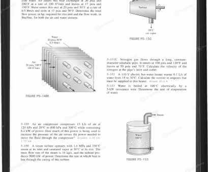 electrical wiring residential 17th edition chapter 5 answers 267 CHAPTER 5 5-147, at 4.18 kg/m3enters a nozzle that, an Electrical Wiring Residential 17Th Edition Chapter 5 Answers Brilliant 267 CHAPTER 5 5-147, At 4.18 Kg/M3Enters A Nozzle That, An Images