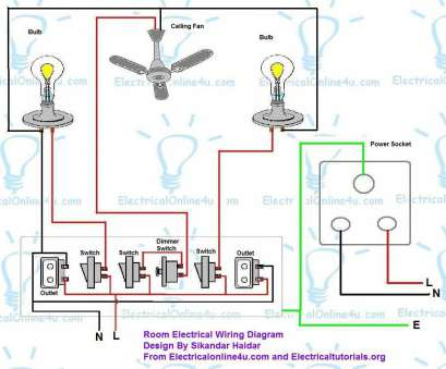 House Electrical Wiring Diagrams - Wiring Diagram Information on