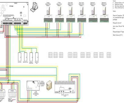 electrical wiring residential 2018 automotive wiring diagram, 2018 security system wire diagram rh joescablecar, electrical installation wiring system, Residential Wiring Guide Electrical Wiring Residential 2018 Professional Automotive Wiring Diagram, 2018 Security System Wire Diagram Rh Joescablecar, Electrical Installation Wiring System, Residential Wiring Guide Pictures