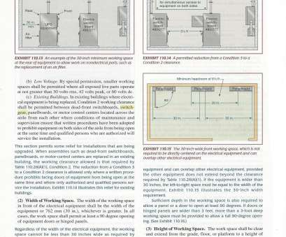Strange Electrical Wiring Residential Chapter 2 Answers Popular National Wiring Digital Resources Xeirawoestevosnl
