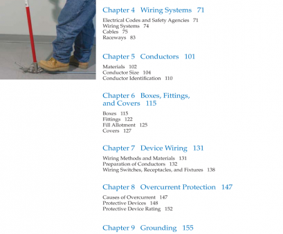 electrical wiring residential chapter 5 Installation Chapter 4 Wiring Systems, Electrical Codes, Safety Agencies, Wiring Systems, Cables, Raceways, Chapter 5 Conductors 101 Electrical Wiring Residential Chapter 5 New Installation Chapter 4 Wiring Systems, Electrical Codes, Safety Agencies, Wiring Systems, Cables, Raceways, Chapter 5 Conductors 101 Images