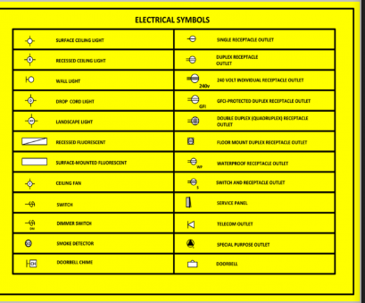electrical wiring residential chapter 8 RESIDENTIAL ELECTRICAL WIRING 1.0.3, Download, Android Electrical Wiring Residential Chapter 8 Fantastic RESIDENTIAL ELECTRICAL WIRING 1.0.3, Download, Android Pictures