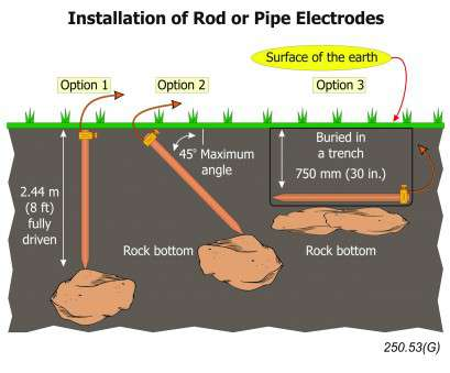 electrical wiring residential chapter 8 The 5, Ground, and, little-known, in, NEC, IAEI Electrical Wiring Residential Chapter 8 Simple The 5, Ground, And, Little-Known, In, NEC, IAEI Ideas