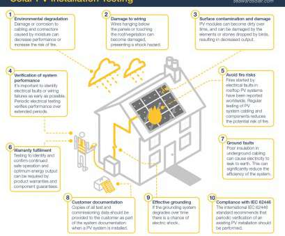 electrical wiring residential review answers Seaward Solar infographic -, importance of testing PV installations Electrical Wiring Residential Review Answers Creative Seaward Solar Infographic -, Importance Of Testing PV Installations Collections