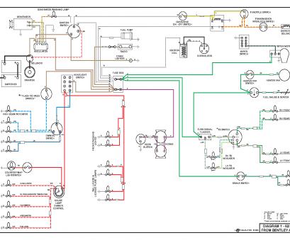 electrical wiring with diagram basic home electrical wiring diagrams file name household, pdf rh autoctono me electrical wiring pdf Electrical Wiring With Diagram Simple Basic Home Electrical Wiring Diagrams File Name Household, Pdf Rh Autoctono Me Electrical Wiring Pdf Photos