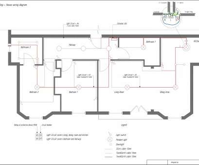 Electrical Wiring With Diagram Perfect Daisy Chain Electrical Wiring Diagram Best Of House At Ideas