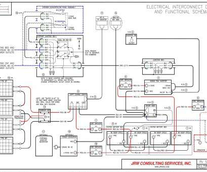 Electrical Wiring With Diagram Creative Rv Wiring Diagrams Online Collection-Rv Electrical Wiring Diagram Lovely Awesome Rv Power Converter Electrical Pictures