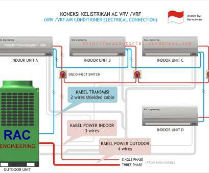 eliwell thermostat wiring diagram VRV or, Electrical Connection, Hermawan's Blog (Refrigeration Eliwell Thermostat Wiring Diagram Perfect VRV Or, Electrical Connection, Hermawan'S Blog (Refrigeration Images
