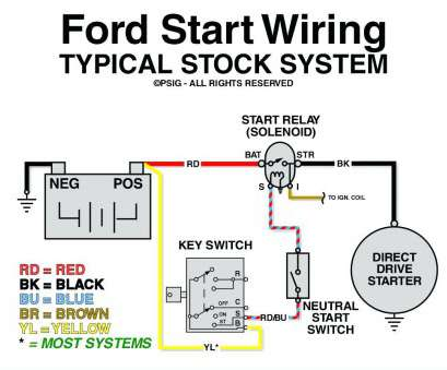 emergency light key switch wiring Mk Emergency, Switch Wiring Diagram Inspiring Ford Tractor Gallery Best Image Starter Solenoid On, Light Emergency Light, Switch Wiring Perfect Mk Emergency, Switch Wiring Diagram Inspiring Ford Tractor Gallery Best Image Starter Solenoid On, Light Collections