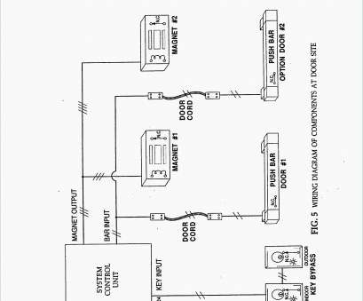 emergency light switch wiring Wiring Diagram, Emergency, Switch Save Wiring Diagram, Mk Light Switch Best Wiring Emergency Emergency Light Switch Wiring Brilliant Wiring Diagram, Emergency, Switch Save Wiring Diagram, Mk Light Switch Best Wiring Emergency Pictures