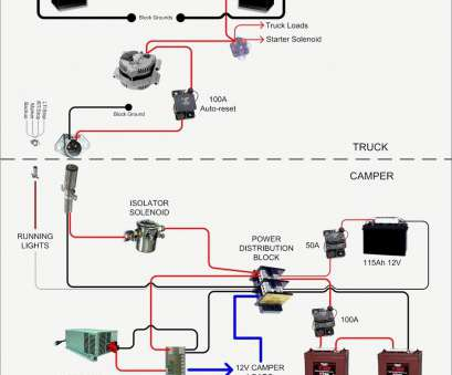 Enclosed Trailer Wiring Diagram Top 2000 Wells Cargo Wiring Diagram Wiring Diagram Todays Wells Cargo Battery 2001 Wells Cargo Wiring Diagram Solutions