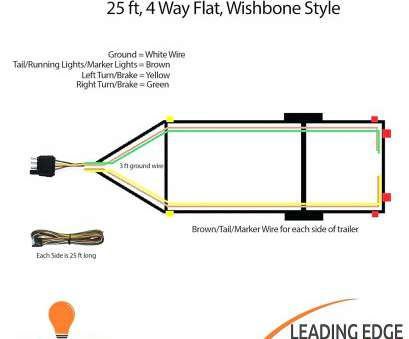 Enclosed Trailer Wiring Diagram Nice Cargo Mate Utility Trailer Wiring Diagram Free Picture Wiring Rv 7-Way Trailer Wiring Diagram Photos