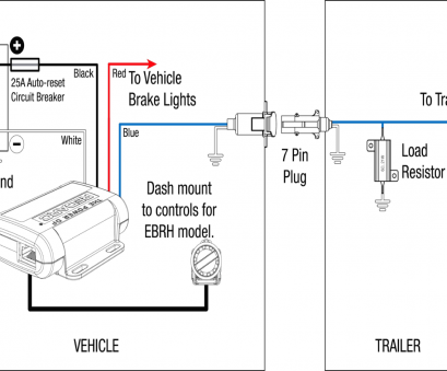 escort trailer brake controller wiring diagram Trailer Wiring Diagram With Electric Brakes Escort Trailer Brake Controller Wiring Diagram Practical Trailer Wiring Diagram With Electric Brakes Solutions