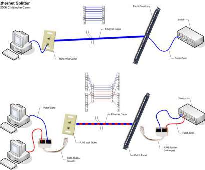 16 Fantastic Ethernet Cable Splitter Wiring Diagram Galleries