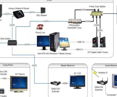 ethernet cable splitter wiring diagram Home Network Wiring Diagram, Ethernet Cable, wellread.me Ethernet Cable Splitter Wiring Diagram Best Home Network Wiring Diagram, Ethernet Cable, Wellread.Me Collections