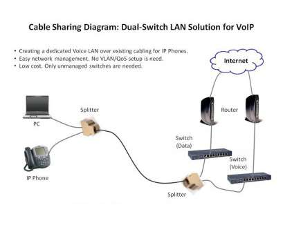 ethernet cable splitter wiring diagram ... Load image into Gallery viewer, RJ45 Splitter, for Ethernet Cable Sharing Ethernet Cable Splitter Wiring Diagram Nice ... Load Image Into Gallery Viewer, RJ45 Splitter, For Ethernet Cable Sharing Collections