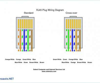 ethernet cable wiring diagram cat5e Ethernet Cable Wiring Diagram 2018 Cat5e Wiring Diagram, Cat5e Wire Diagram, Ethernet Cable Wiring Ethernet Cable Wiring Diagram Cat5E Popular Ethernet Cable Wiring Diagram 2018 Cat5E Wiring Diagram, Cat5E Wire Diagram, Ethernet Cable Wiring Pictures