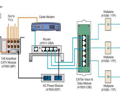 ethernet cable wiring diagram wiki Ethernet Wiring Diagram Wiki Diagrams Schematics With, tryit.me Ethernet Cable Wiring Diagram Wiki Nice Ethernet Wiring Diagram Wiki Diagrams Schematics With, Tryit.Me Galleries