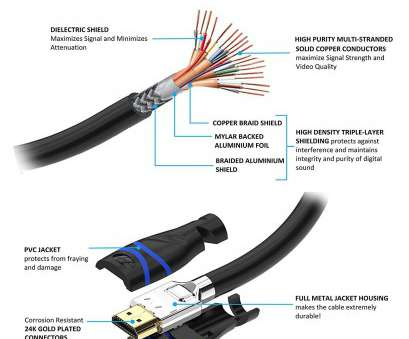ethernet cable wiring diagram wiki Mini Hdmi Cable Wiring Diagram, Wiring Diagram, Hdmi Cable Of Ethernet Wiring Diagram Wiki Ethernet Cable Wiring Diagram Wiki Simple Mini Hdmi Cable Wiring Diagram, Wiring Diagram, Hdmi Cable Of Ethernet Wiring Diagram Wiki Images