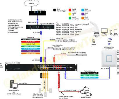 ethernet connection wiring diagram Ethernet Connection Wiring Diagram Valid Ethernet House Wiring Diagram Valid Cat5 Home Wiring Diagram Ethernet Connection Wiring Diagram Cleaver Ethernet Connection Wiring Diagram Valid Ethernet House Wiring Diagram Valid Cat5 Home Wiring Diagram Photos