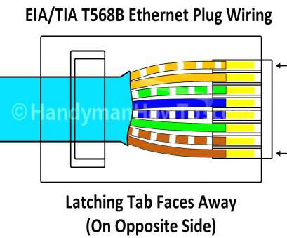 ethernet connection wiring diagram Gallery, 5e Ethernet Cable Wiring Diagram, Rj45 Jack And Ethernet Connection Wiring Diagram Most Gallery, 5E Ethernet Cable Wiring Diagram, Rj45 Jack And Pictures