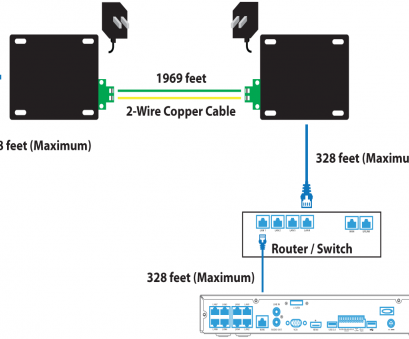 ethernet connection wiring diagram wiring diagram ethernet extender data wiring diagrams u2022 rh naopak co ethernet connections diagram Ethernet Frame Ethernet Connection Wiring Diagram Top Wiring Diagram Ethernet Extender Data Wiring Diagrams U2022 Rh Naopak Co Ethernet Connections Diagram Ethernet Frame Photos