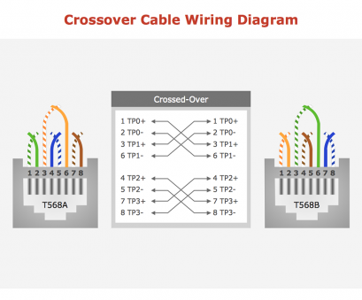 ethernet cord wiring diagram Astounding Ethernet Connector Wiring Diagram Pictures Schematic At 4 Wire Cable Ethernet Cord Wiring Diagram Simple Astounding Ethernet Connector Wiring Diagram Pictures Schematic At 4 Wire Cable Collections