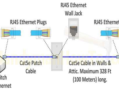ethernet cord wiring diagram Wiring Diagram, Cat5 Crossover Cable, Ethernet Connector, Jpg, U003d1615 2c596 U0026ssl U003d1 Ethernet Cord Wiring Diagram Cleaver Wiring Diagram, Cat5 Crossover Cable, Ethernet Connector, Jpg, U003D1615 2C596 U0026Ssl U003D1 Images
