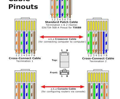 Wire Ethernet Cable Wiring Diagram on