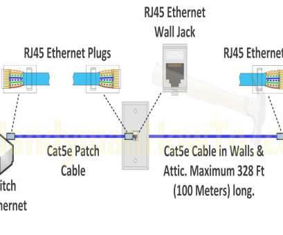 ethernet cross cable wiring diagram t1 crossover cable rj45 pinout  wiring diagrams, cat5e or cat6