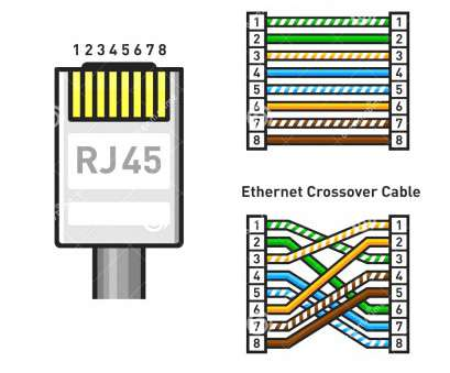 ethernet crossover cable wiring diagram Cat 5 Cable Layout Network Cable Wiring Diagram Stylesync Me Unusual In Cat5 Ethernet Crossover Cable Wiring Diagram Professional Cat 5 Cable Layout Network Cable Wiring Diagram Stylesync Me Unusual In Cat5 Collections