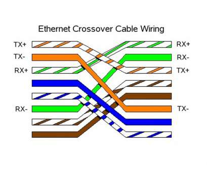 ethernet crossover wiring diagram popular     crossover cable, 6 wiring  diagram within rj45