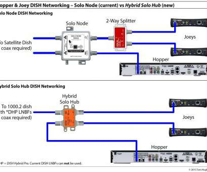 ethernet home network wiring diagram Ethernet House Wiring Diagram Free Downloads Ethernet House Wiring Diagram Inspirationa Home Network Wiring 9 Fantastic Ethernet Home Network Wiring Diagram Galleries