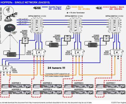 ethernet home network wiring diagram Ethernet Home Network Wiring Diagram, LoreStan.info Ethernet Home Network Wiring Diagram Simple Ethernet Home Network Wiring Diagram, LoreStan.Info Pictures