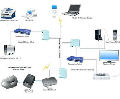 ethernet home network wiring diagram Home Network Diagram with Switch, Router Networking Wiring Diagram Wire Center • Ethernet Home Network Wiring Diagram New Home Network Diagram With Switch, Router Networking Wiring Diagram Wire Center • Solutions