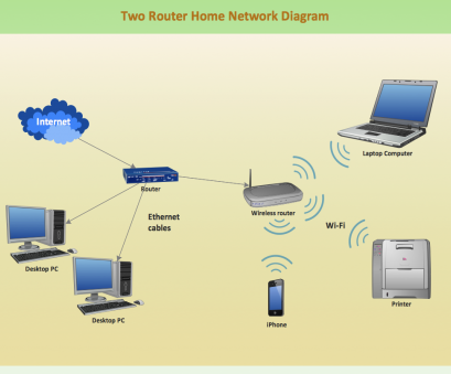 ethernet home network wiring diagram Nice Design Wiring Home Network Diagram Diagrams, Typical Fair Ethernet Home Network Wiring Diagram Brilliant Nice Design Wiring Home Network Diagram Diagrams, Typical Fair Pictures