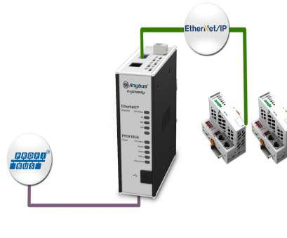 ethernet ip wiring diagram How to connect a PROFIBUS master to an Ethernet/IP adapter (slave) using an Anybus X-gateway Ethernet Ip Wiring Diagram Professional How To Connect A PROFIBUS Master To An Ethernet/IP Adapter (Slave) Using An Anybus X-Gateway Ideas