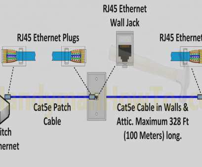 ethernet ip wiring diagram Ip Camera Rj45 Wiring Diagram Electrical Wiring Diagrams \u2022 Q-See Camera Wiring Diagram Ethernet Ip Wiring Diagram Nice Ip Camera Rj45 Wiring Diagram Electrical Wiring Diagrams \U2022 Q-See Camera Wiring Diagram Collections