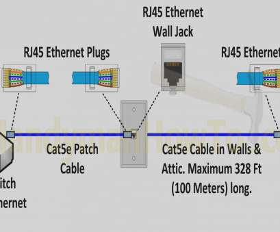 Rj45 Ether Cable Wiring Diagram | Wiring Diagram on