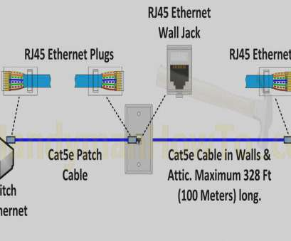 ethernet wiring diagram australia Cat5e Wiring Diagram Wall Plate Inspirational Cat6 Wall Plate Wiring Ethernet Circuit Diagram Ethernet Wiring Diagram Australia Ethernet Wiring Diagram Australia New Cat5E Wiring Diagram Wall Plate Inspirational Cat6 Wall Plate Wiring Ethernet Circuit Diagram Ethernet Wiring Diagram Australia Photos