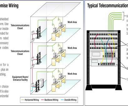 12 Most Ethernet Wiring Diagram Pdf Collections - Tone Tastic Network Cat Wiring Diagram on
