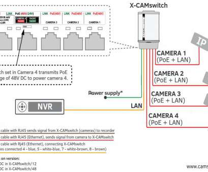 12 Nice Ethernet Wiring Diagram Poe Images
