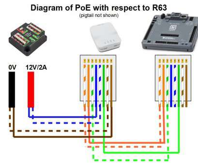 ethernet wiring diagram poe nice chief delphi power over ethernet, 2017  extraordinary, wiring rh