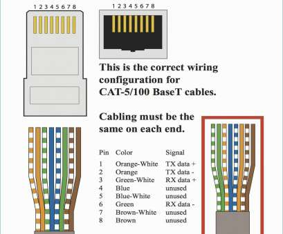 20 Practical Ethernet Wiring Diagram T568A Ideas