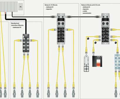 Ethernet Wiring Diagram T568A Simple Ethernet Wiring Diagram T568A Best Wiring Diagram, A Cat5 Cable, Ethernet Port Wiring Diagram Collections